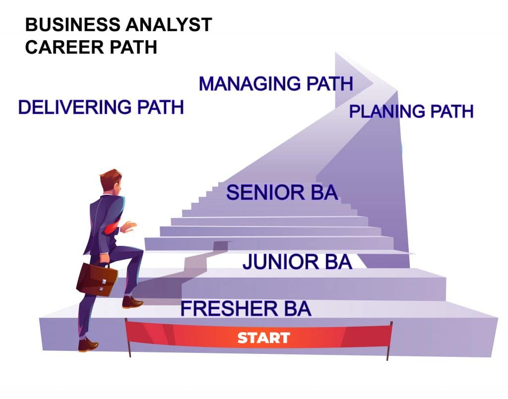 Con đường sự nghiệp business analyst