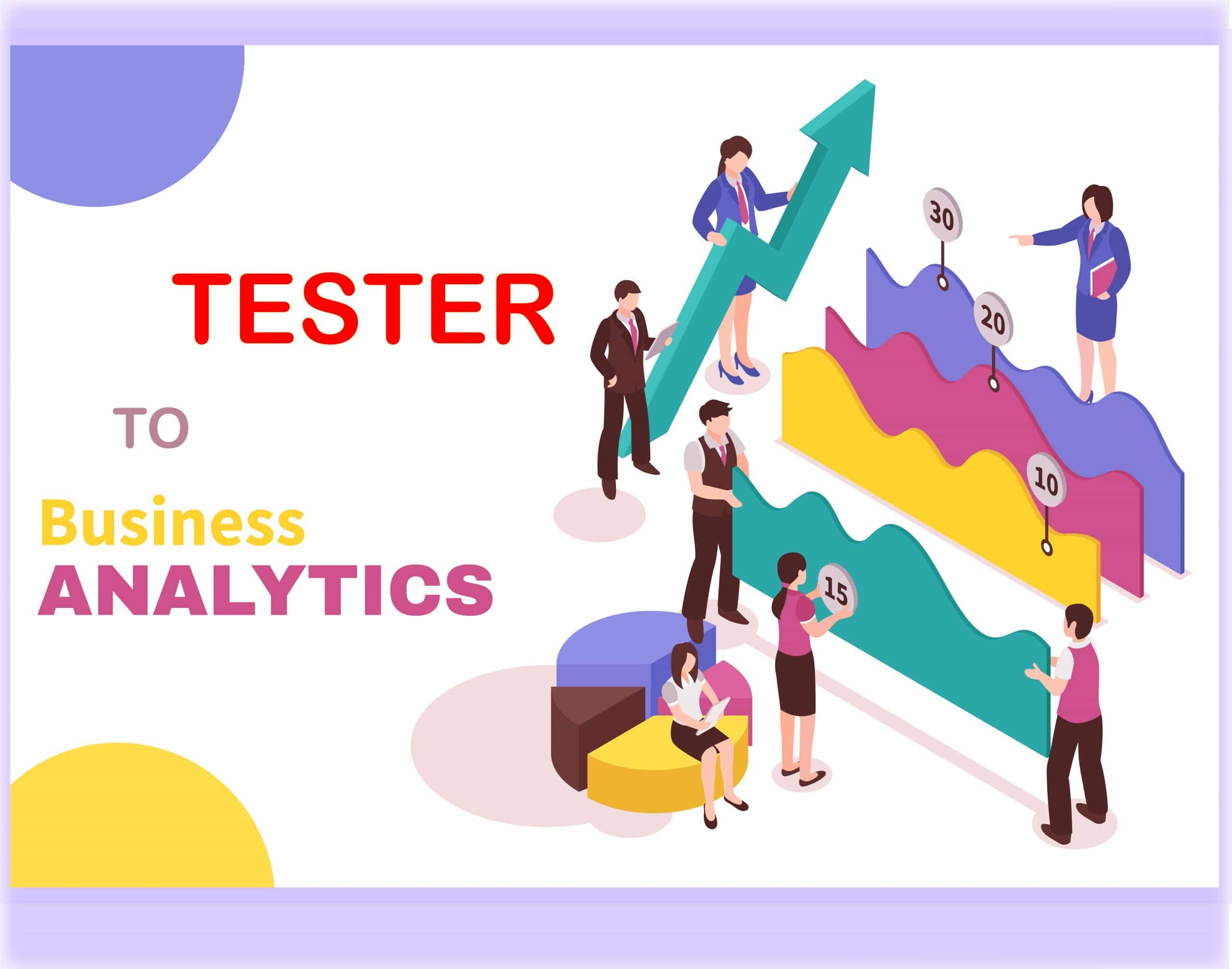 Business Analyst, Tester